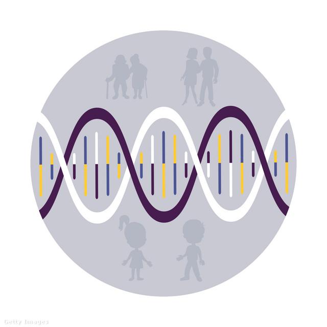 családi rák kockázata
