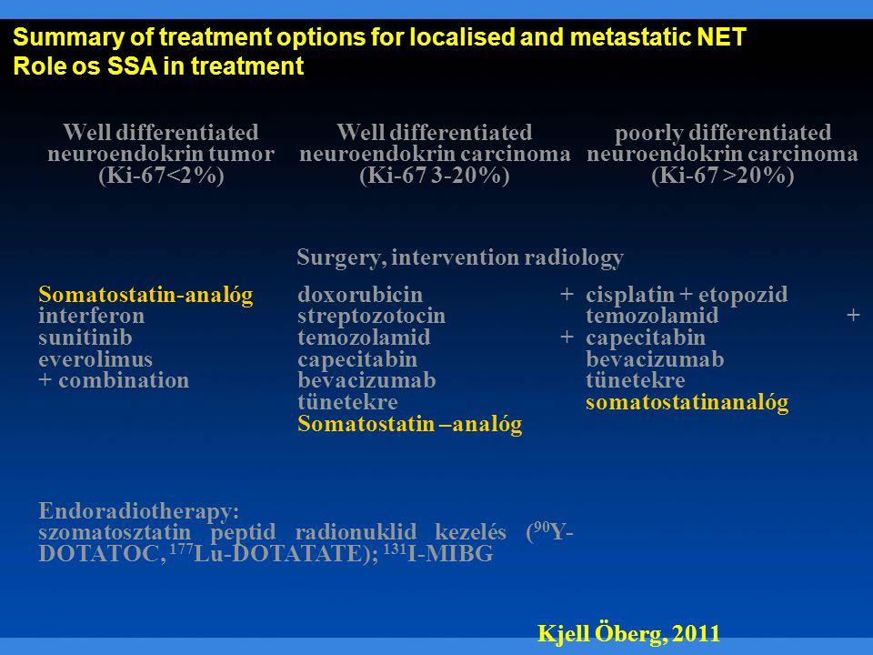 Vékonybélrák tünetei és kezelése
