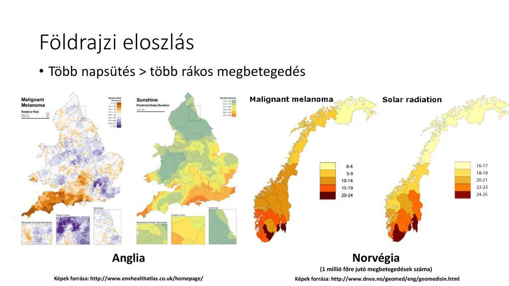 A népesség földrajzi eloszlása