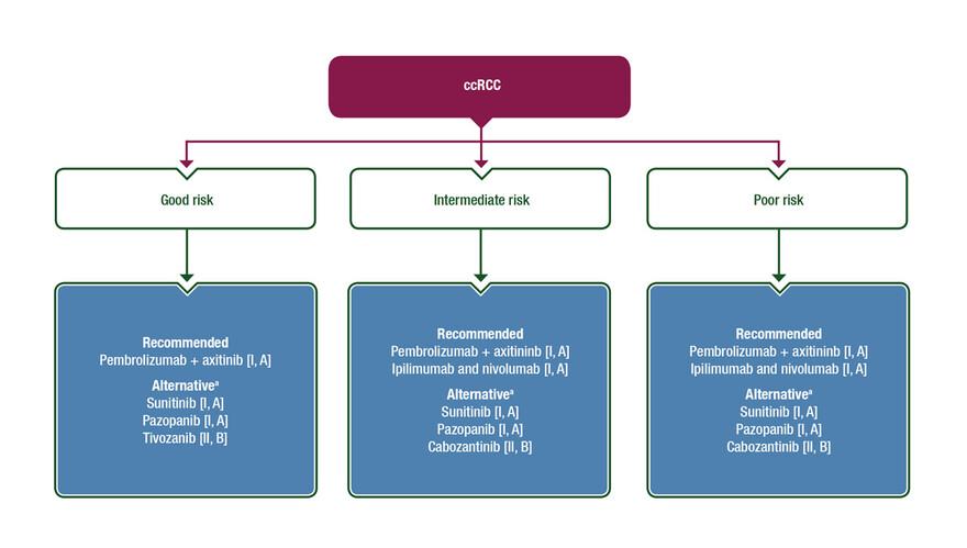 endometrium rák esmo humán papillomavírus elleni vakcina hatásmódja