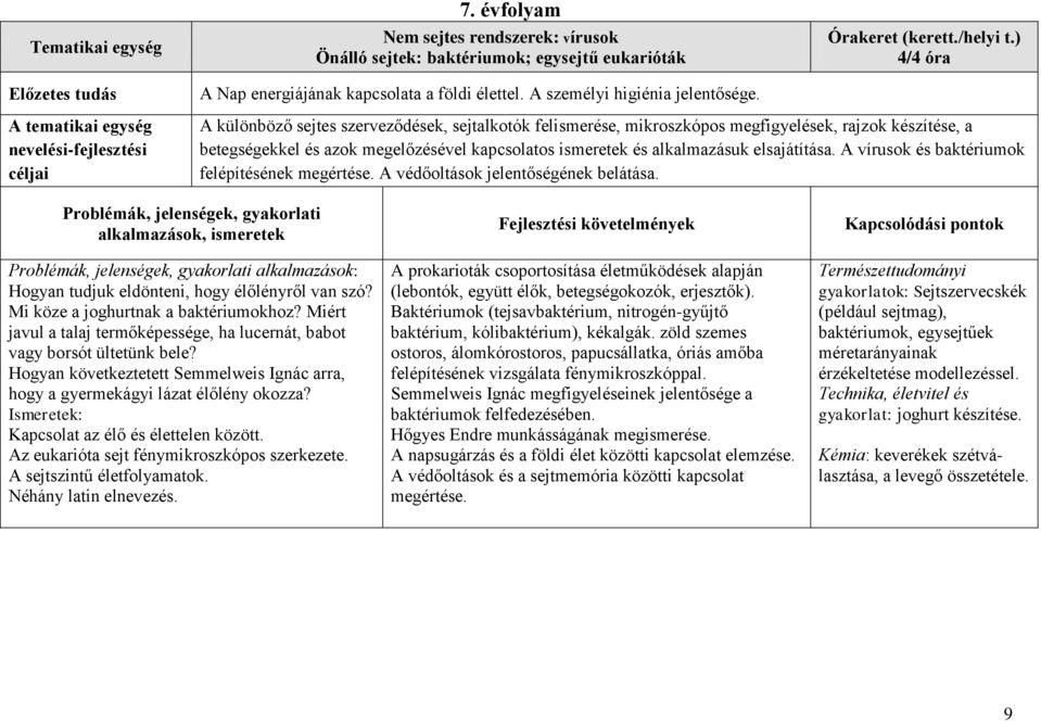 tünetek és a csigolyák kezelése nekrózisban