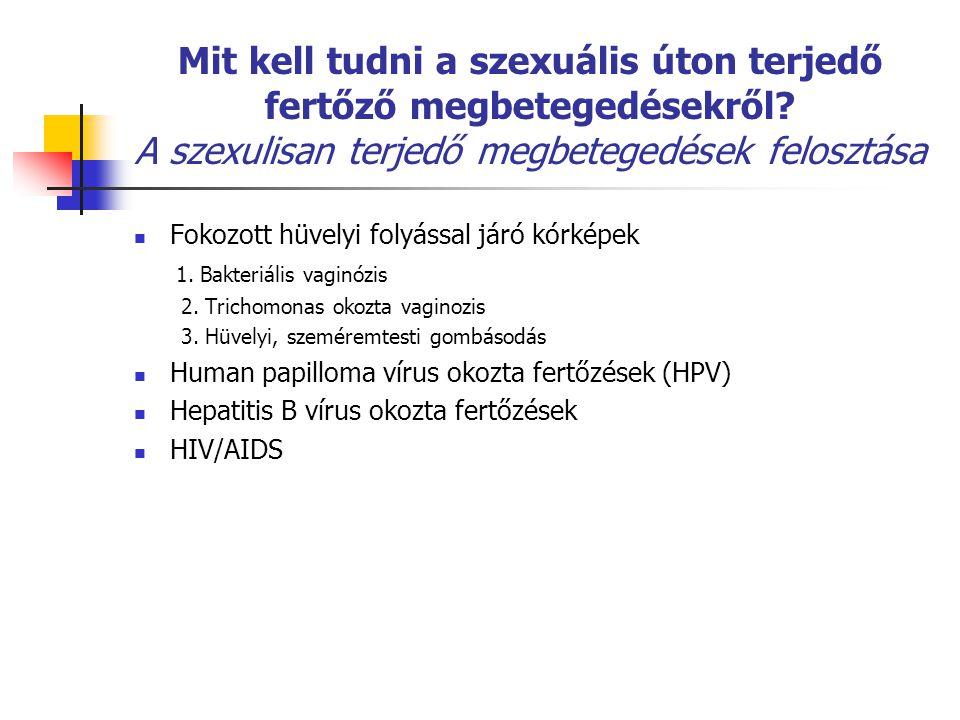 emberi papillomavírus duzzadó szavak